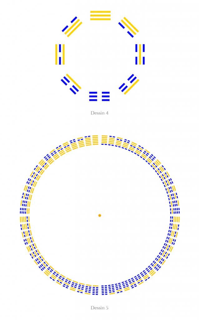 Ciel Ant + Diag couleur