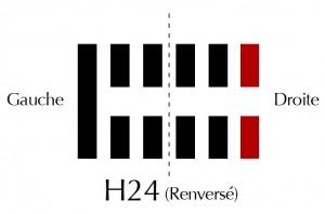 H24 renversé - Oreille